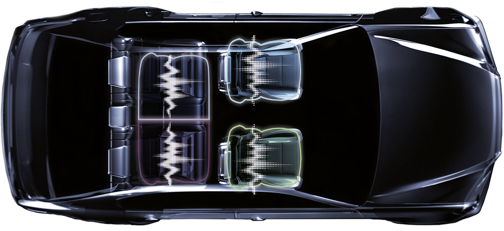 HARMAN ISZ personalises audio options in luxury vehicles.