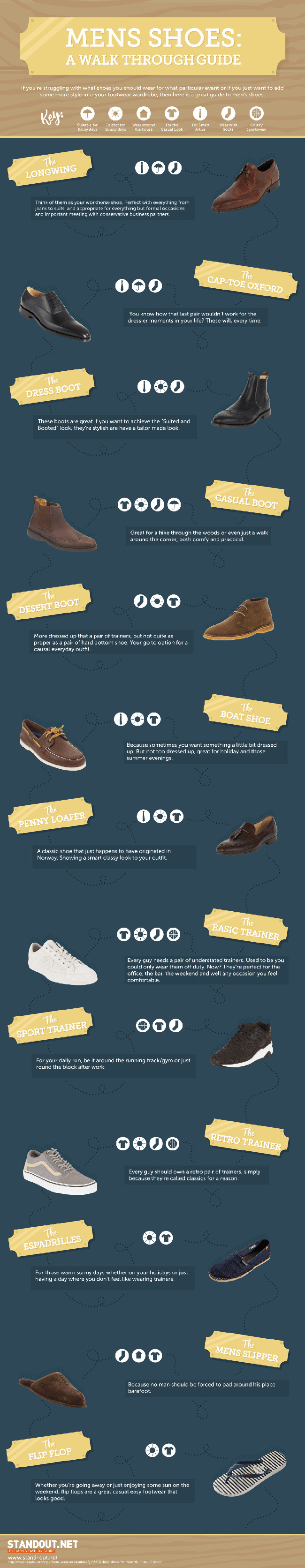 The Ultimate Men's Dress Shoe Guide