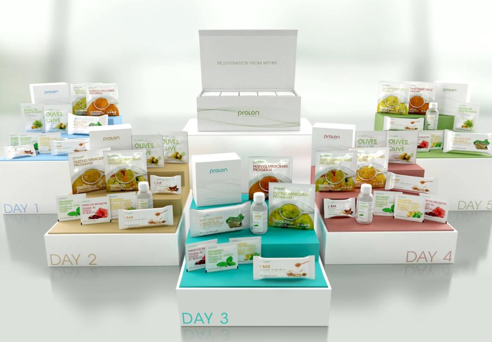ProLon plant-based meal programme